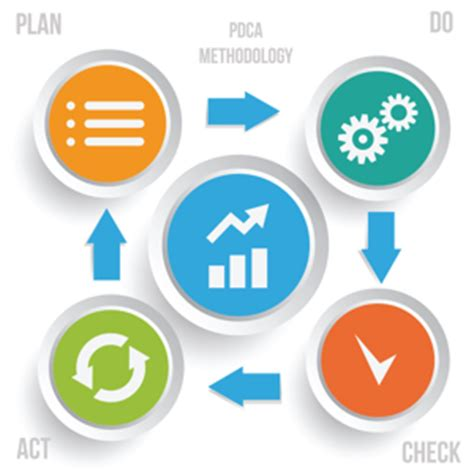 Business Plan Vs Strategic Plan - What is the Difference