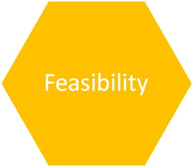 How to Prepare a Feasibility Study and Business Plan - NMRA